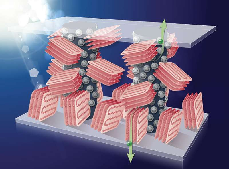 Tubular science improves polymer solar cells