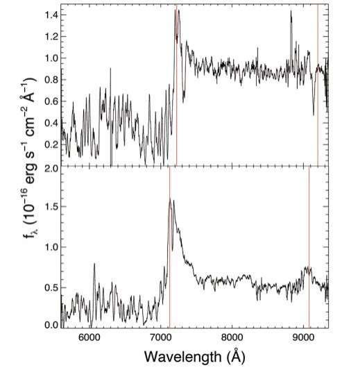 Two bright high-redshift quasars discovered