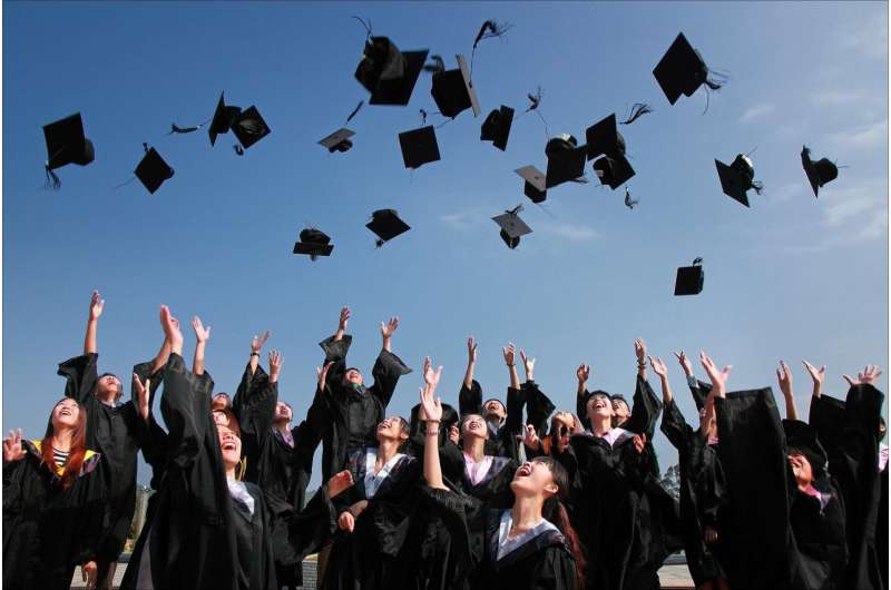 University isn't everything when it comes to employment outcomes