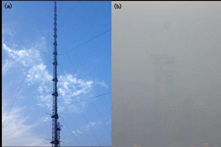 Vertical measurements of air pollutants in urban Beijing