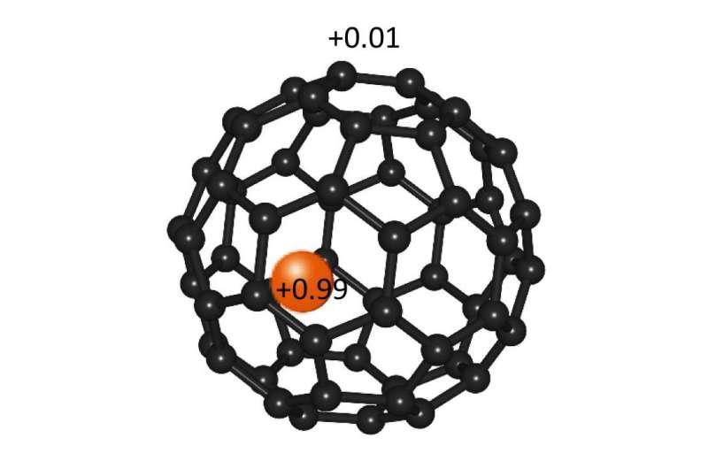 Visualization of molecular soccer balls