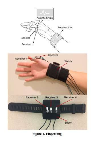 Wearable ring, wristband allow users to control smart tech with hand gestures