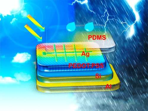 With a TENG, solar cells could work come rain or shine