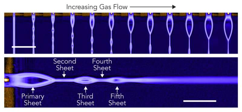 X-ray scientists create tiny, super-thin sheets of flowing water that shimmer like soap bubbles