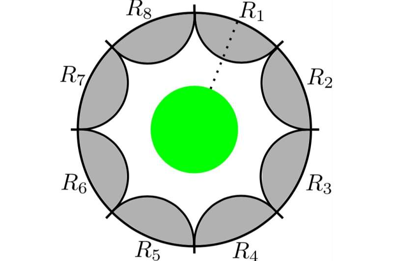 Researchers demonstrate constraints on symmetries from holography