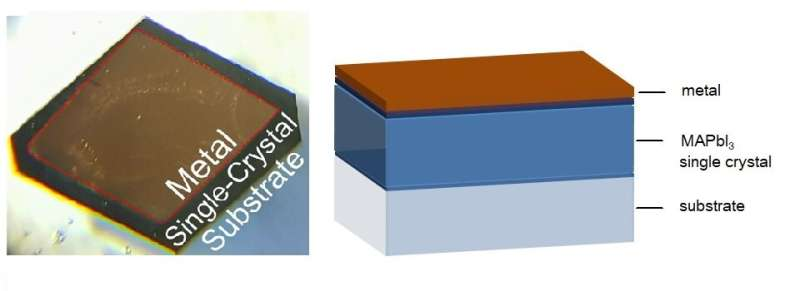A crystal clear step closer to commerical solar cells