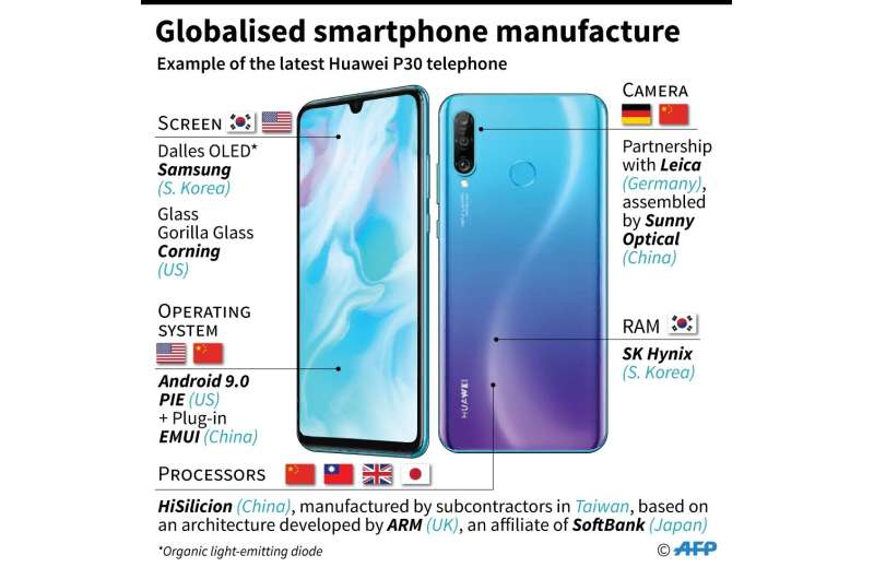 All the different companies—and countries—involved in making the latest Huawei P30 smartphone