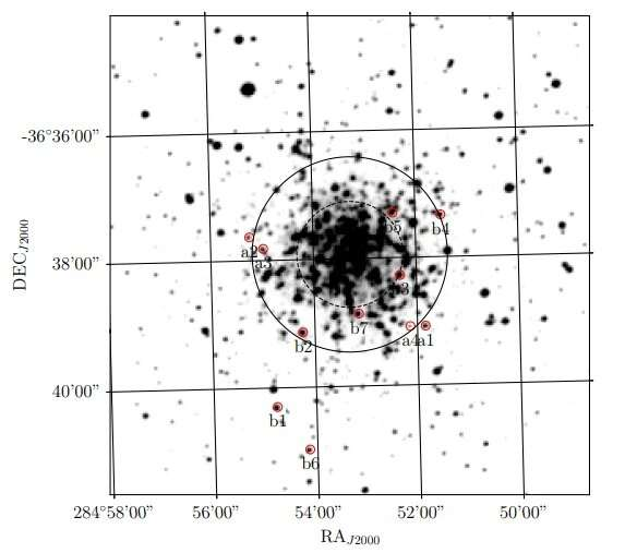 Astronomers conduct chemical investigation of globular cluster NGC 6723