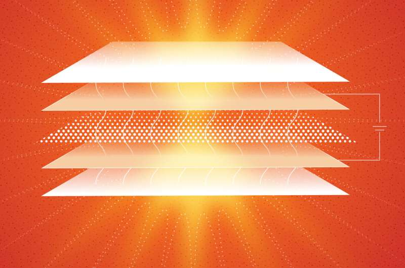 CCNY physicists score double hit in LED research