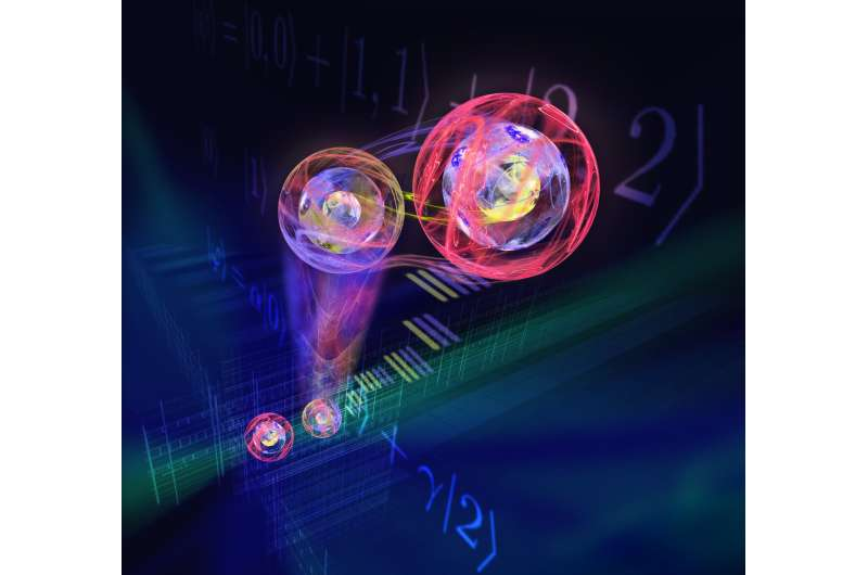 **Complex quantum teleportation achieved for the first time