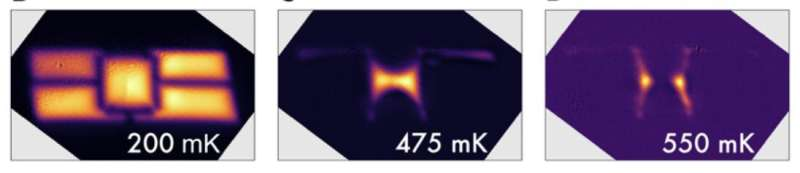 Controlling superconducting regions within an exotic metal