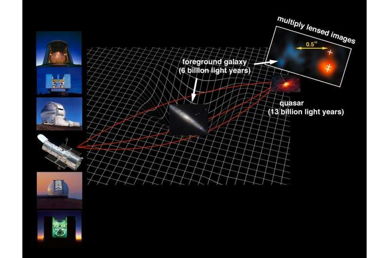 Cosmic telescope zooms in on the beginning of time