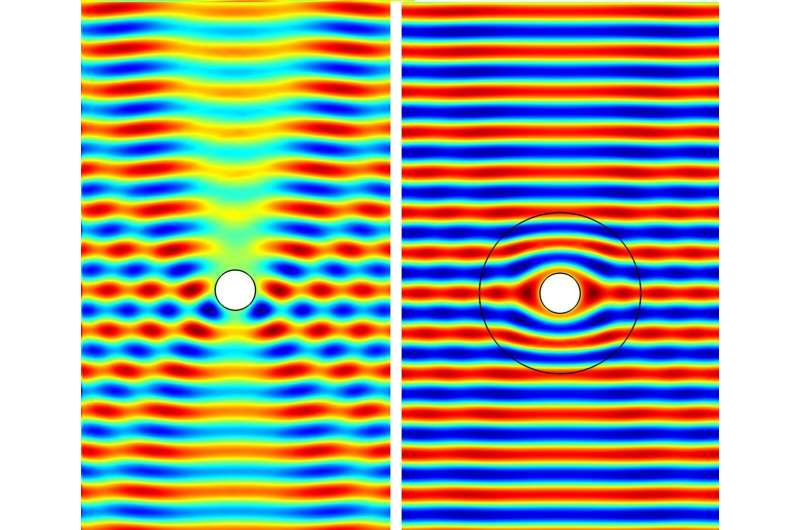 Dashing the dream of ideal 'invisibility' cloaks for stress waves