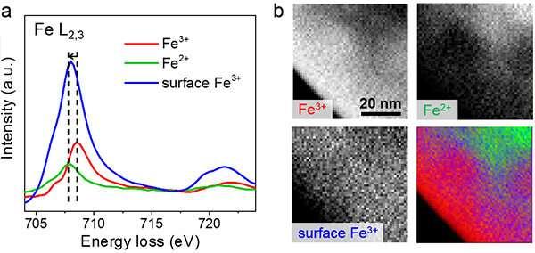 Efficient hydrogen conversion through solar water splitting using hematite mesocrystal-based photoanodes