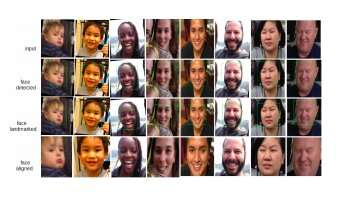 Estimating people's age using convolutional neural networks