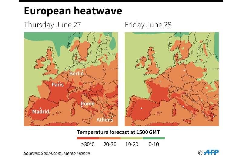 European heatwave