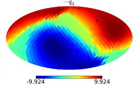 Evidence for anisotropy of cosmic acceleration
