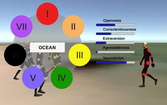 Exploring people's perception of geometric features, personalities and emotions in videos with virtual humans