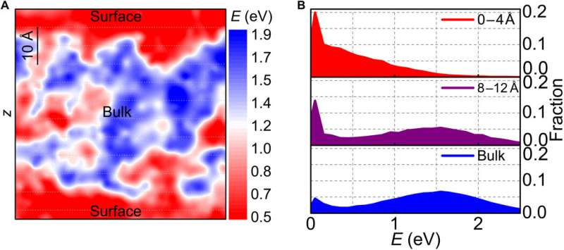 Fast surface dynamics enabled cold joining of metallic glasses