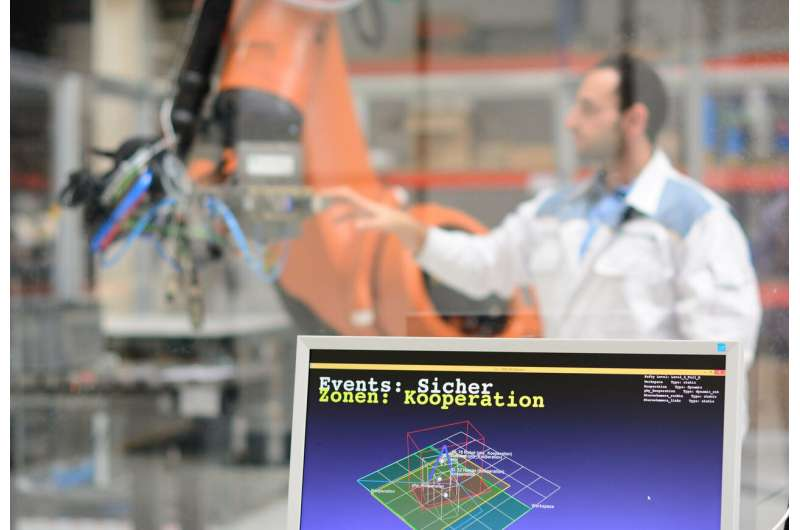 Interactive control to guide industrial robots
