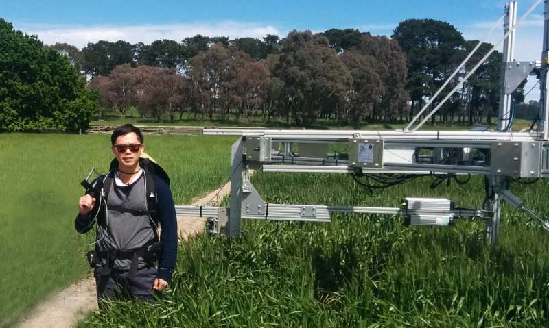 Just how much does enhancing photosynthesis improve crop yield?