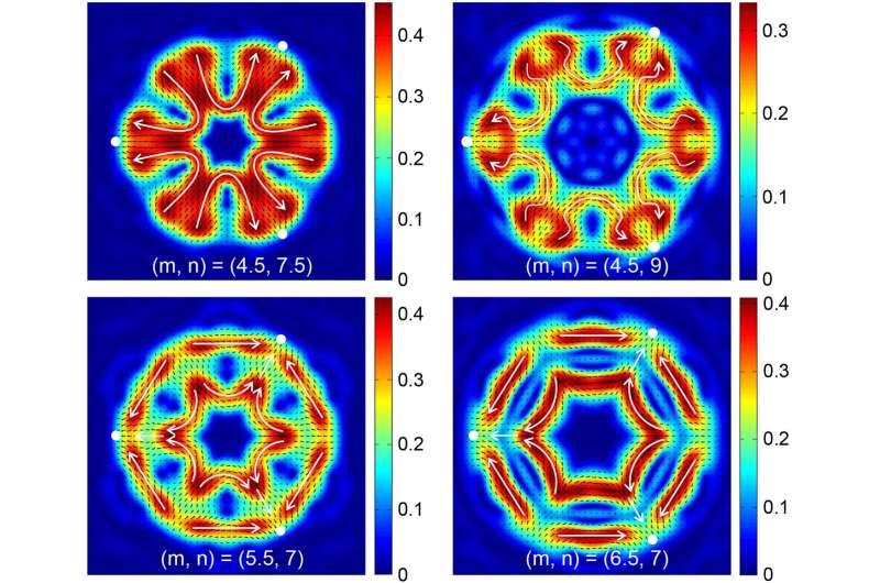 Kaleidoscope mirror symmetry inspires new design for optical tools, technologies