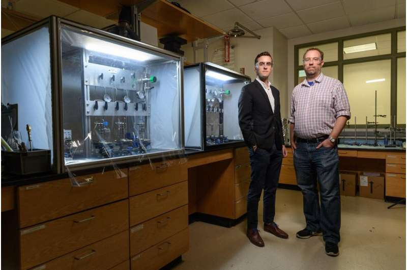 Metal oxide-infused membranes could offer low-energy alternative for chemical separations