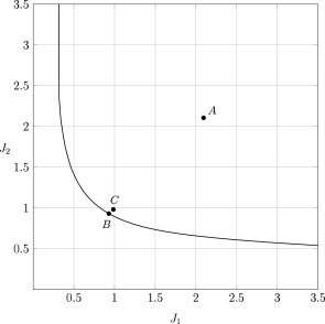 New methods for optimization of vibration shock protection systems are proposed