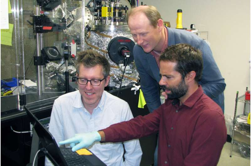 New route to carbon-neutral fuels from carbon dioxide discovered by Stanford-DTU team
