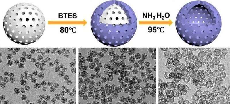 Novel nanoparticle enhances radiation tumor killing