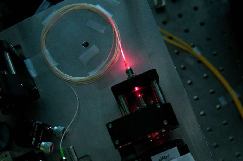 Photons trained for optical fibre obstacle course will deliver stronger cyber security