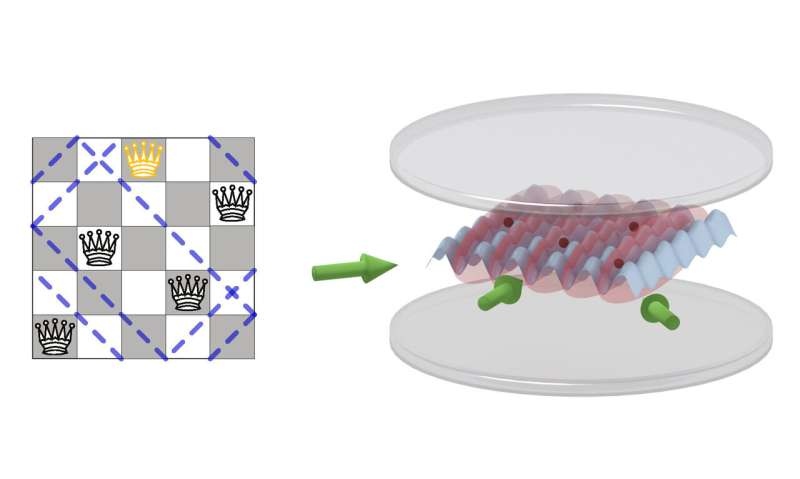 Puzzling on a quantum chessboard