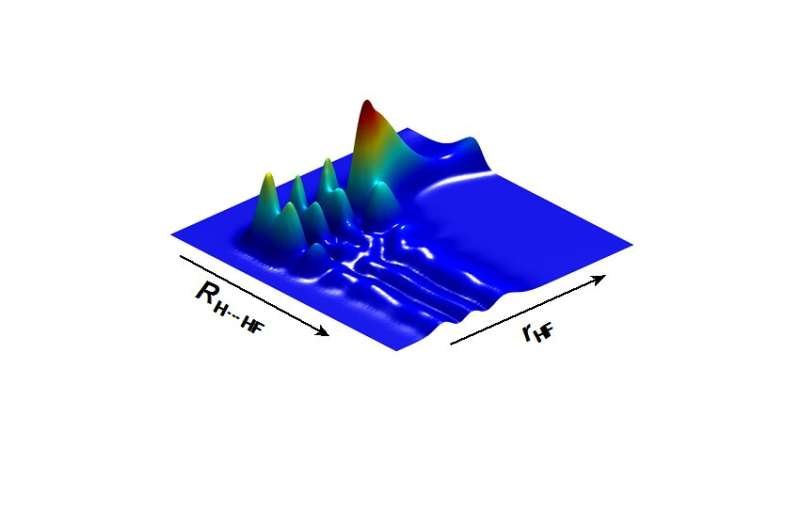 Resonance-enhanced tunneling induces F+H2 reaction in interstellar clouds