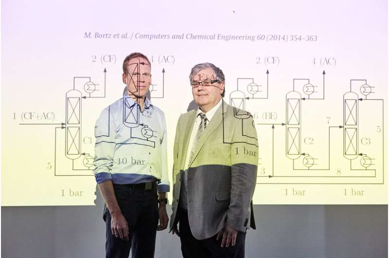 Saving energy in the production of chemicals