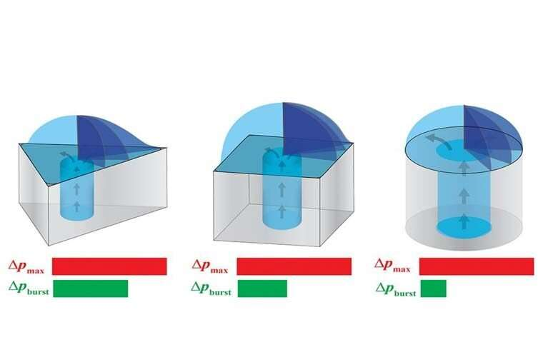 Shape affects performance of micropillars in heat transfer