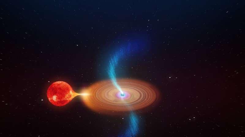 Spinning black hole sprays light-speed plasma clouds into space