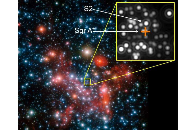 Testing Einstein's equivalence principle near a supermassive black hole