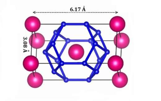Thorium superconductivity: Scientists discover new high-temperature superconductor