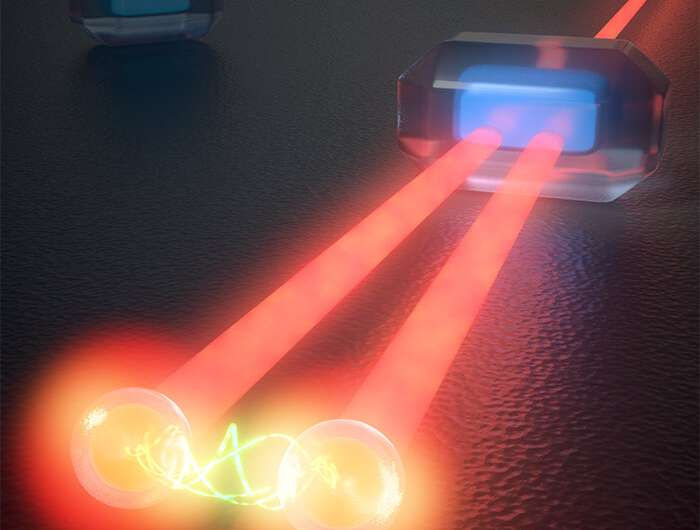 Ultrafast stimulated emission microscopy of single nanocrystals in Science