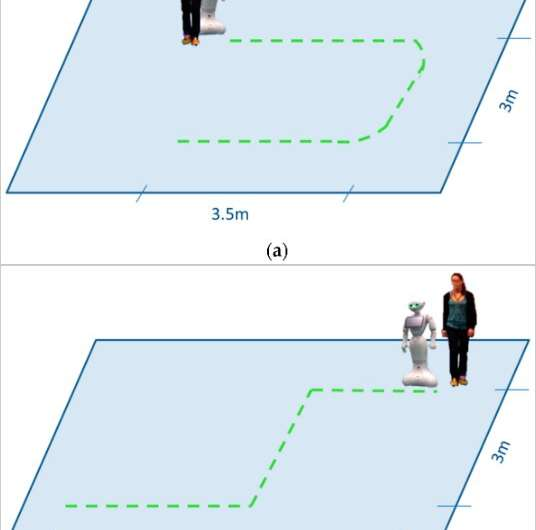 Using sensors to improve the interaction between humans and robots walking together
