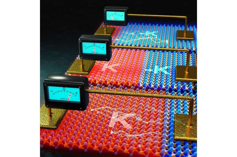 Valleytronics core theory for future high-efficiency semiconductor technology