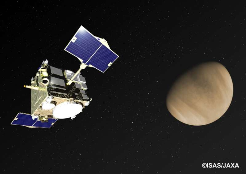 Venus puts on variety show among its cloud-tops