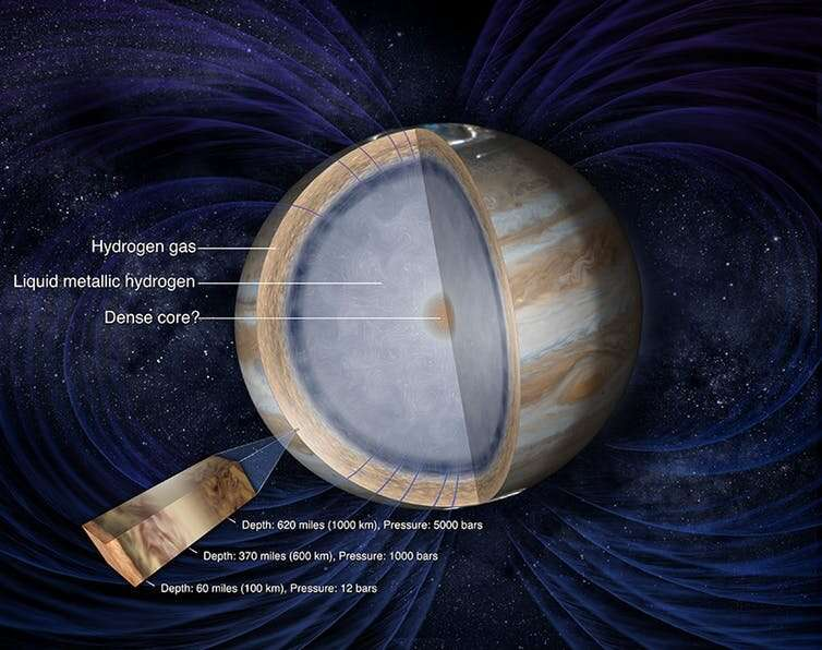 What moons in other stellar systems reveal about planets like Neptune and Jupiter