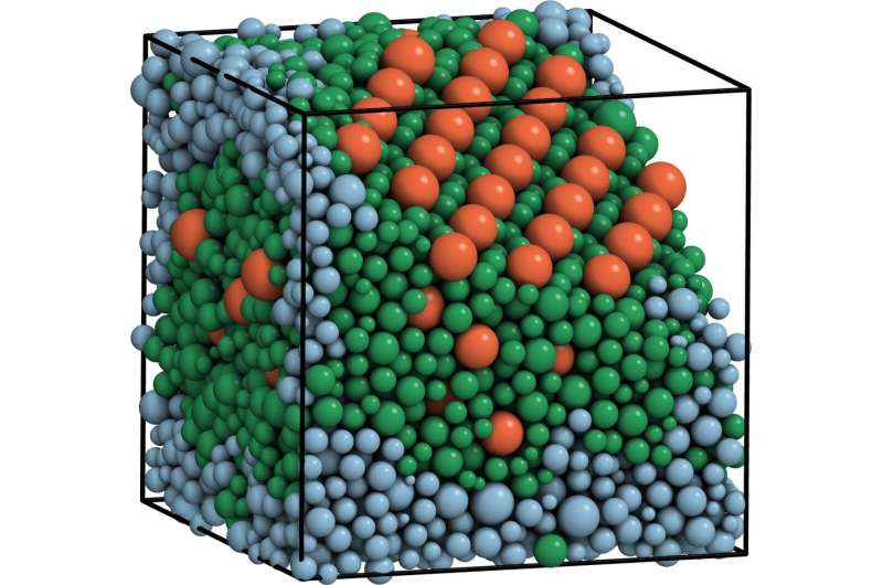 Study confirms the precise nature of fractional crystallization in hard sphere mixtures