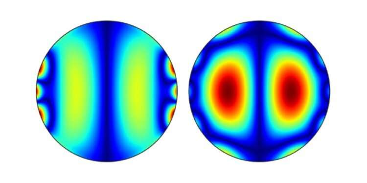 New method for using spin waves in magnetic materials