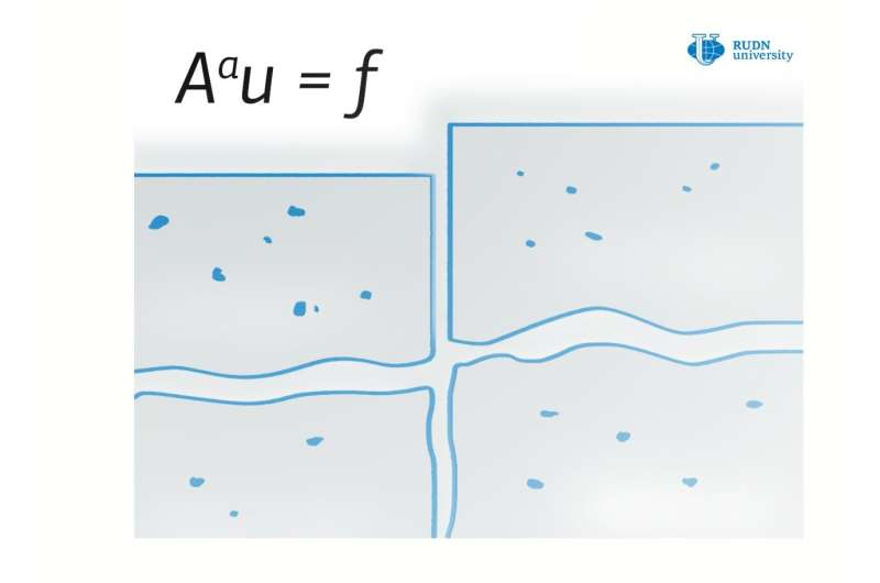 RUDN University mathematician proposed a way to simplify the mathematical model of substance transfer through a cell wal