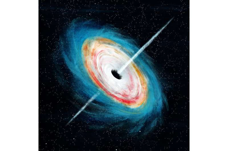 Researchers decipher the history of supermassive black holes in the early universe