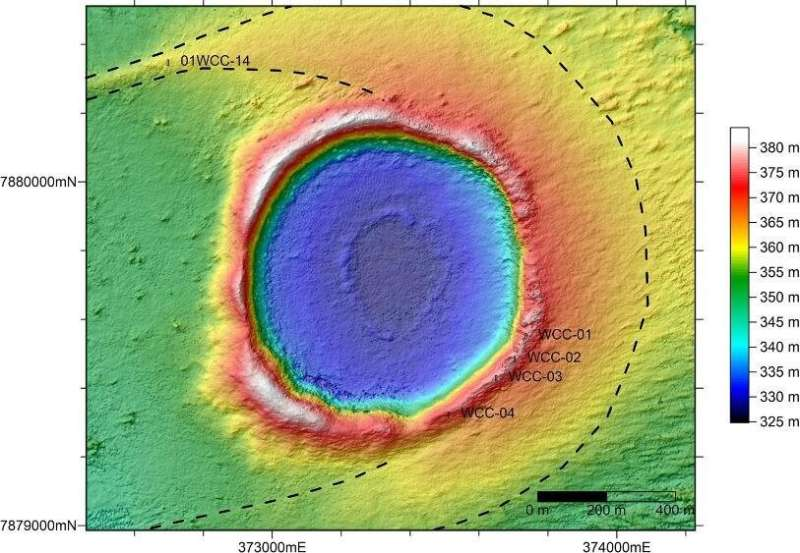 New study reveals secrets of Wolfe Creek Crater