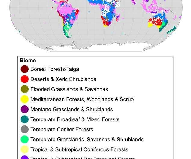 Climate change in protected areas endangers biodiversity