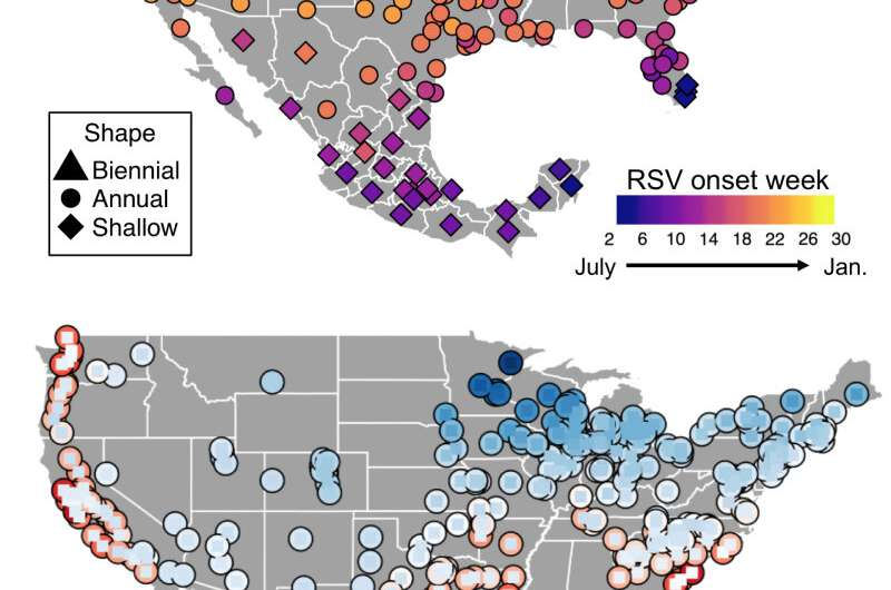 Climate change could make RSV respiratory infection outbreaks less severe, more common